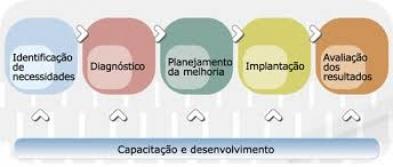 AUDITORIA FINANCEIRA E TRIBUTARIA OU PLANEJAMENTO TRIBUTARIO PARA FARMACIAS OU DROGARIAS